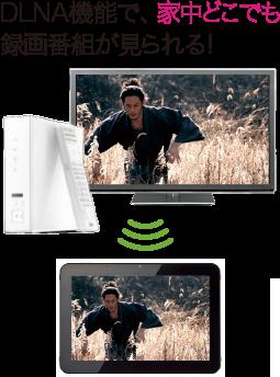 DLNA機能で、家中どこでも録画番組が見られる!