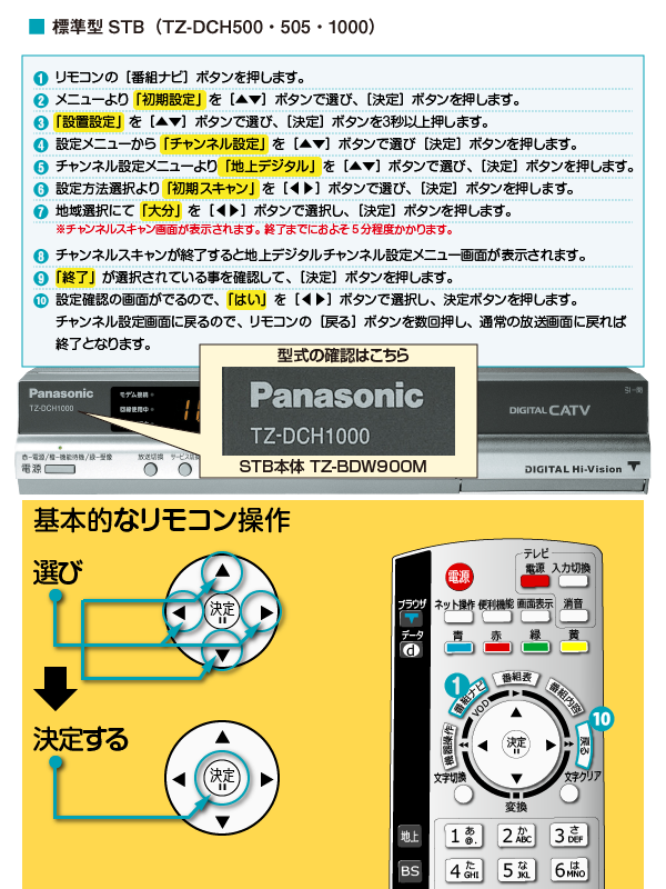 標準型STB500/505/1000