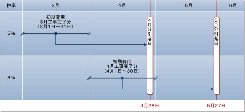 20140401c