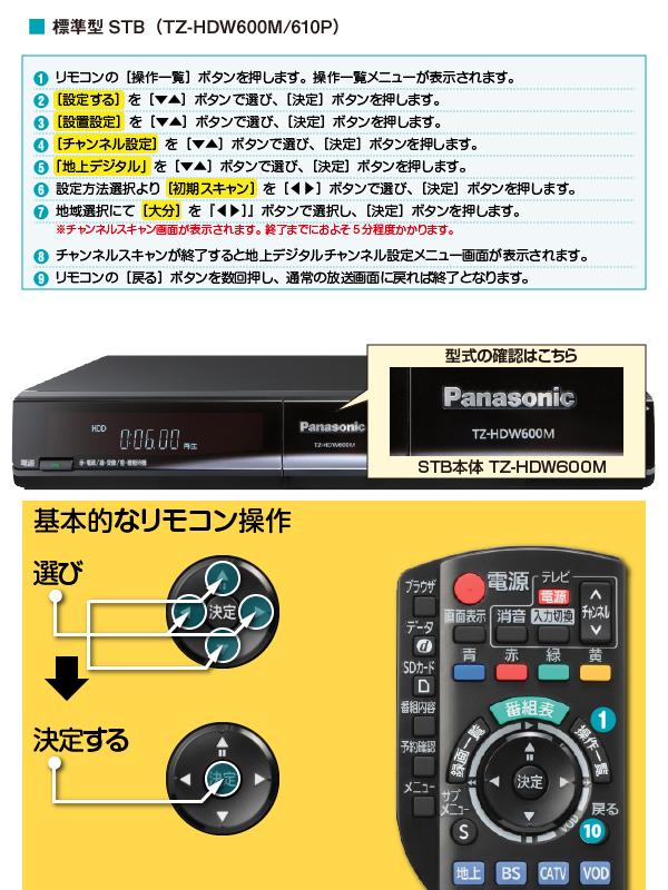 合体した蔵600/610