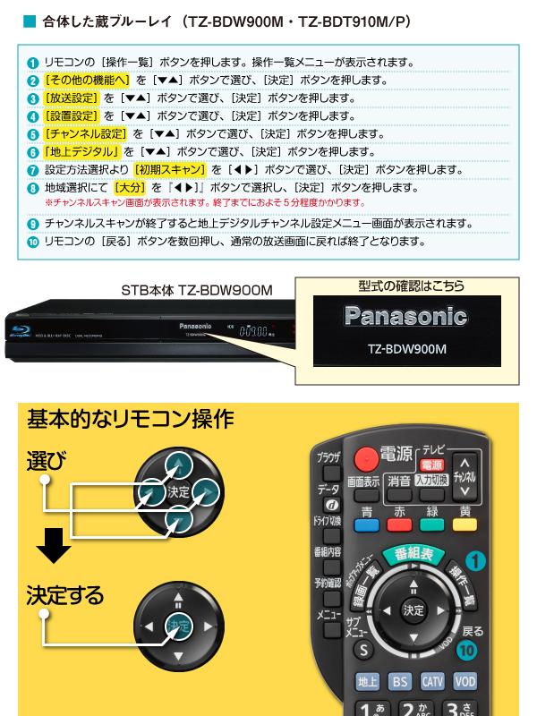 合体した蔵ブルーレイ TZ-BDW900M TZ-BDT910M/P